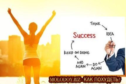 План успешного похудения